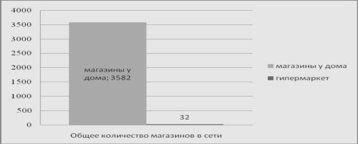 Большая коллекция рефератов Дипломная работа Управление  Выводы по таблицам